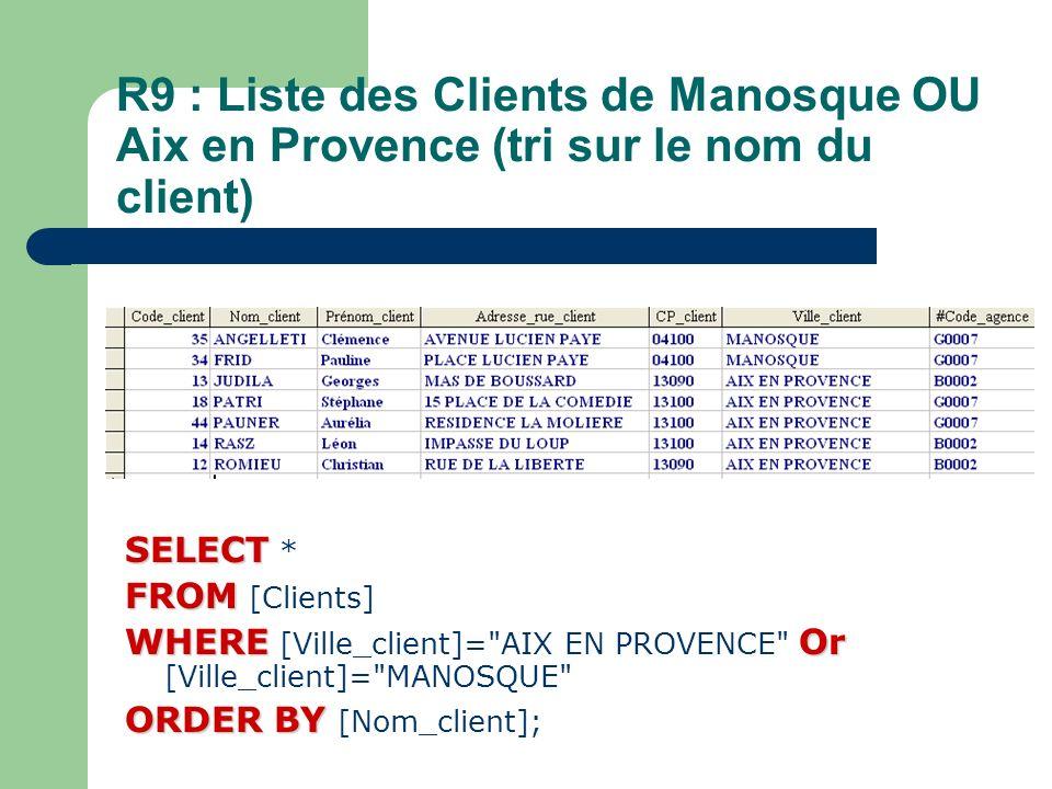 R9 : Liste des Clients de Manosque OU Aix en Provence (tri sur le nom du client)