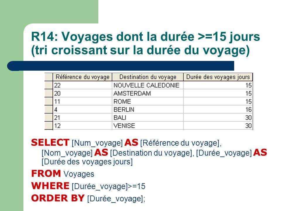 R14: Voyages dont la durée >=15 jours (tri croissant sur la durée du voyage)
