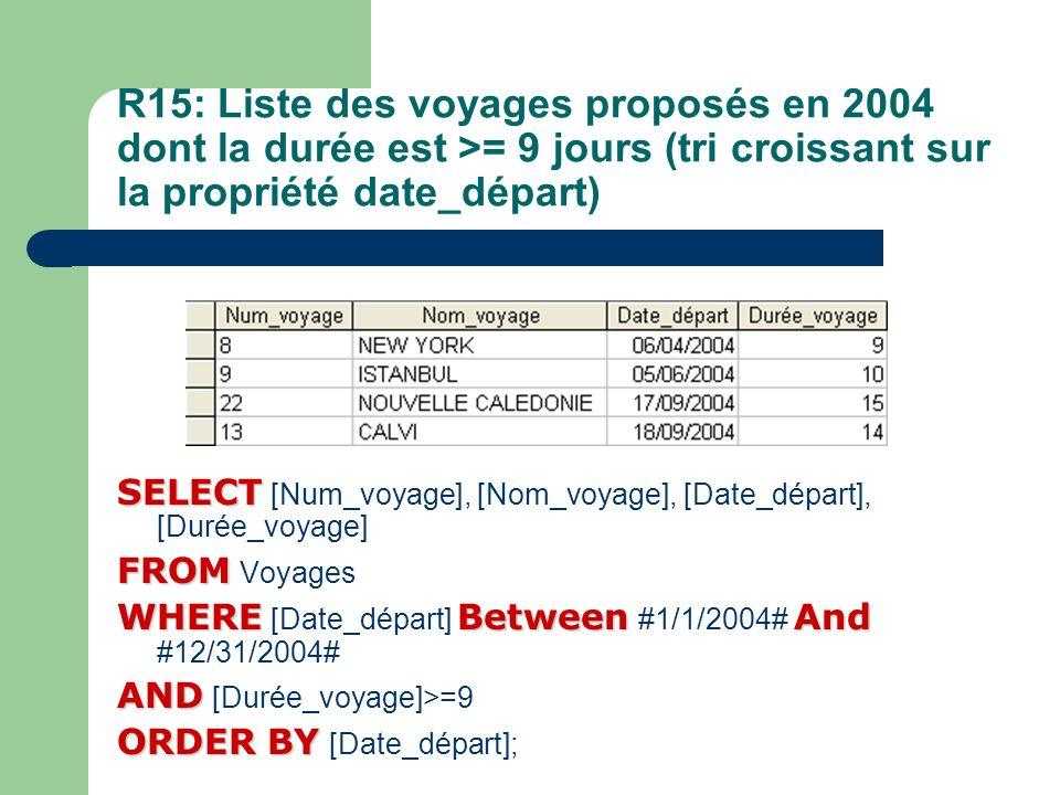 R15: Liste des voyages proposés en 2004 dont la durée est >= 9 jours (tri croissant sur la propriété date_départ)