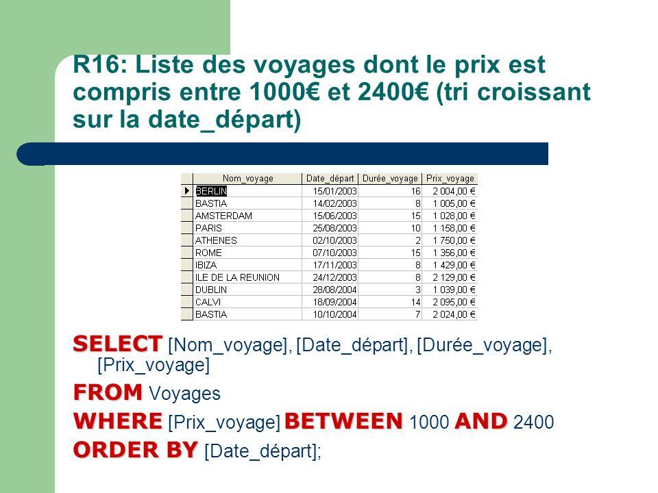 R16: Liste des voyages dont le prix est compris entre 1000€ et 2400€ (tri croissant sur la date_départ)