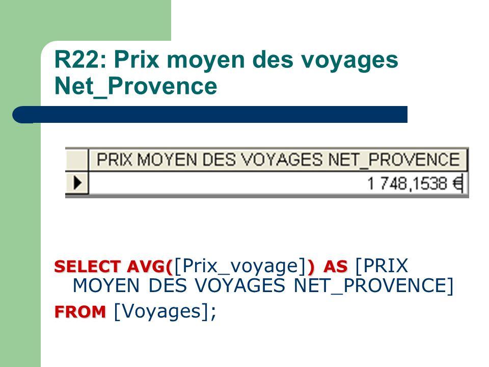 R22: Prix moyen des voyages Net_Provence