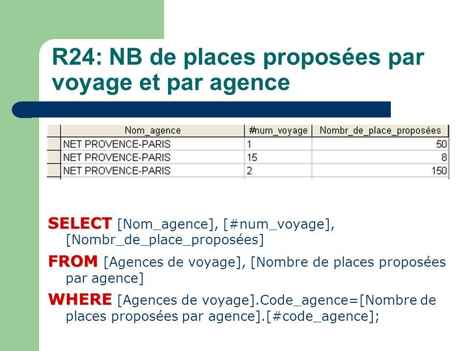 R24: NB de places proposées par voyage et par agence