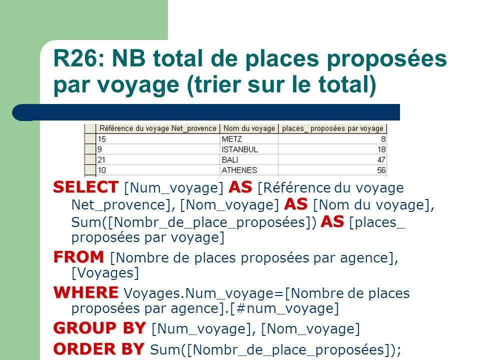R26: NB total de places proposées par voyage (trier sur le total)