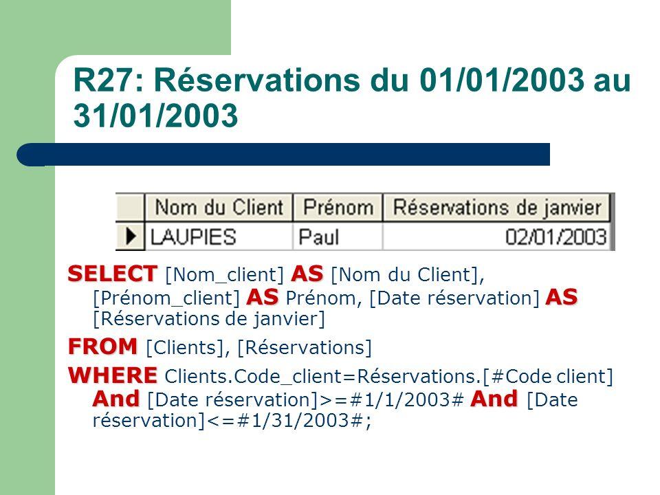 R27: Réservations du 01/01/2003 au 31/01/2003