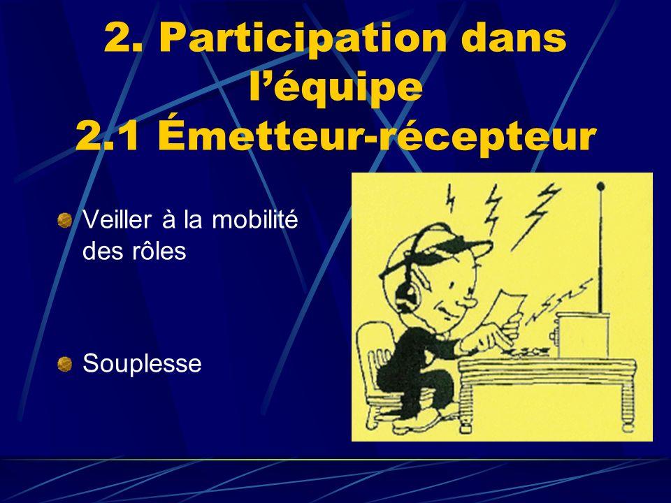 2. Participation dans l'équipe 2.1 Émetteur-récepteur