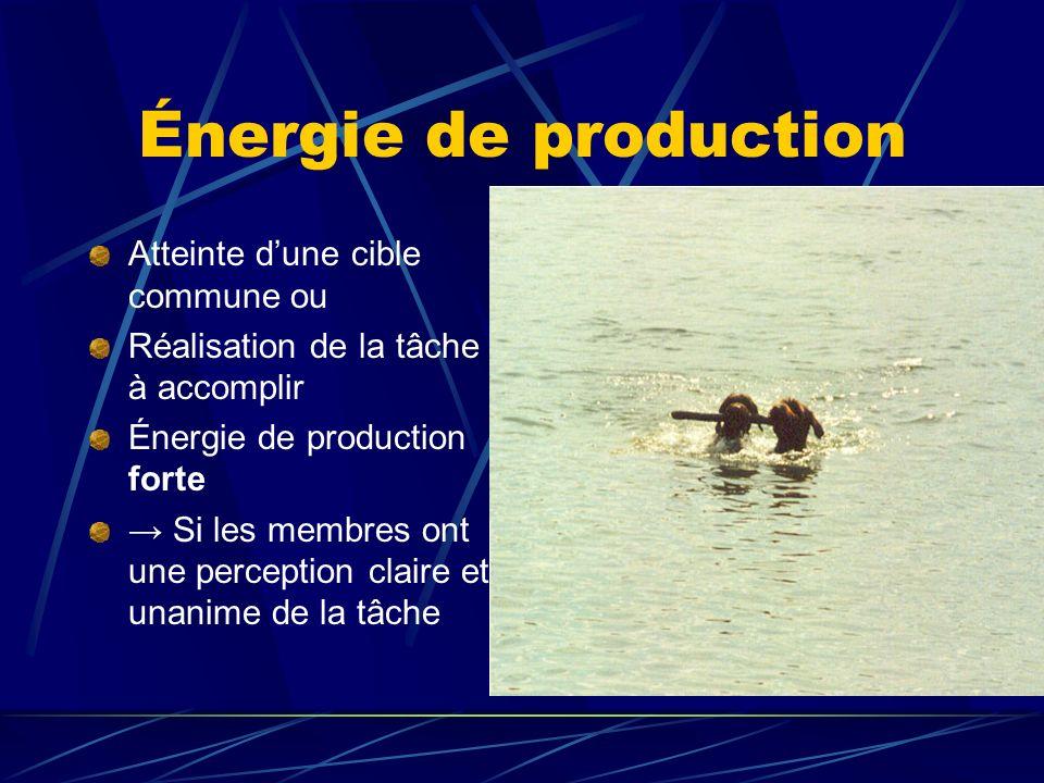 Énergie de production Atteinte d'une cible commune ou