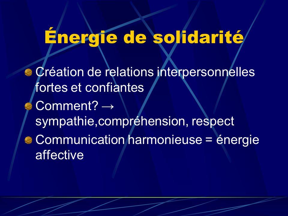 Énergie de solidarité Création de relations interpersonnelles fortes et confiantes. Comment → sympathie,compréhension, respect.