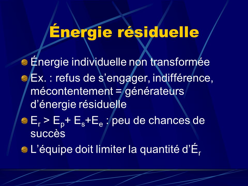 Énergie résiduelle Énergie individuelle non transformée