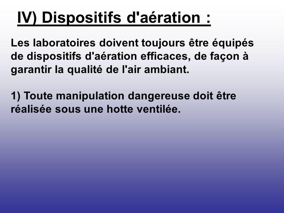IV) Dispositifs d aération :