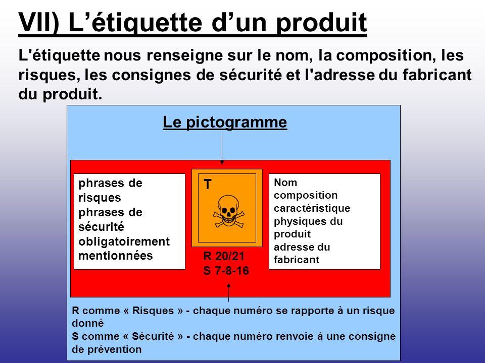 VII) L'étiquette d'un produit