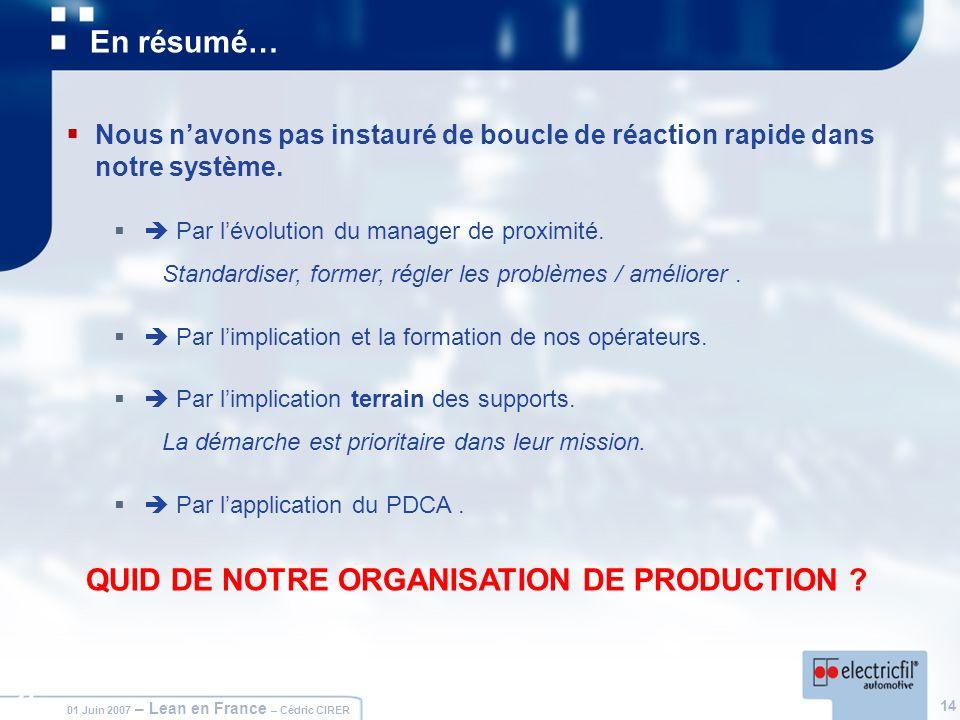 QUID DE NOTRE ORGANISATION DE PRODUCTION