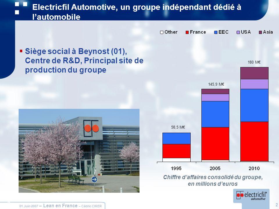 Electricfil Automotive, un groupe indépendant dédié à l'automobile