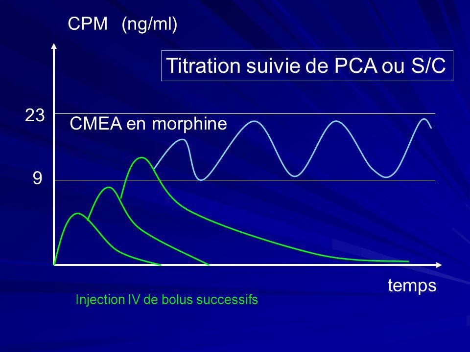 Titration suivie de PCA ou S/C