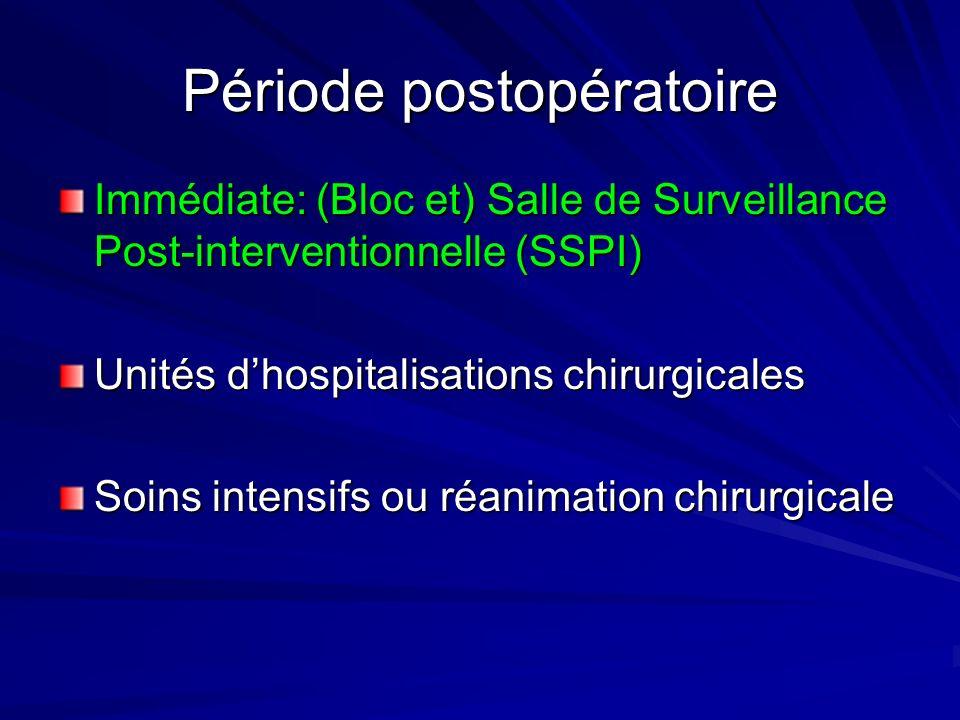 Période postopératoire