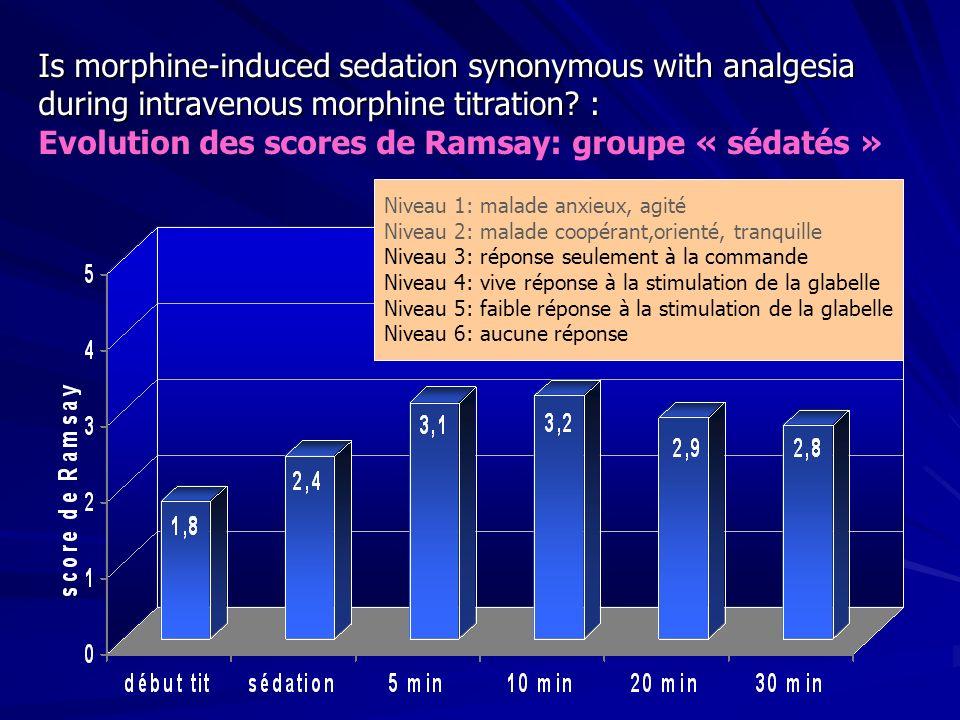 Evolution des scores de Ramsay: groupe « sédatés »