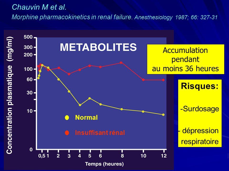 Risques: Chauvin M et al. Accumulation pendant au moins 36 heures