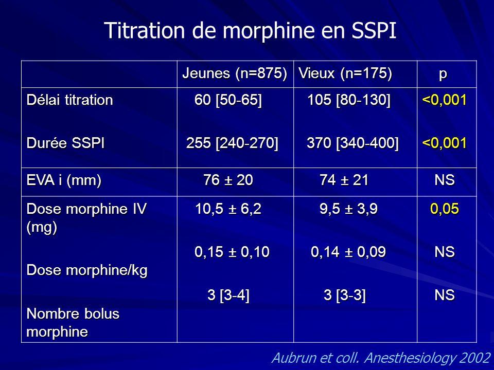 Titration de morphine en SSPI