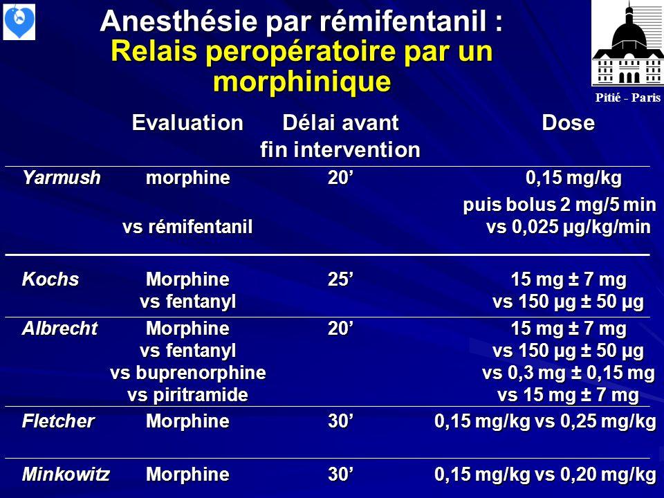 Anesthésie par rémifentanil : Relais peropératoire par un morphinique