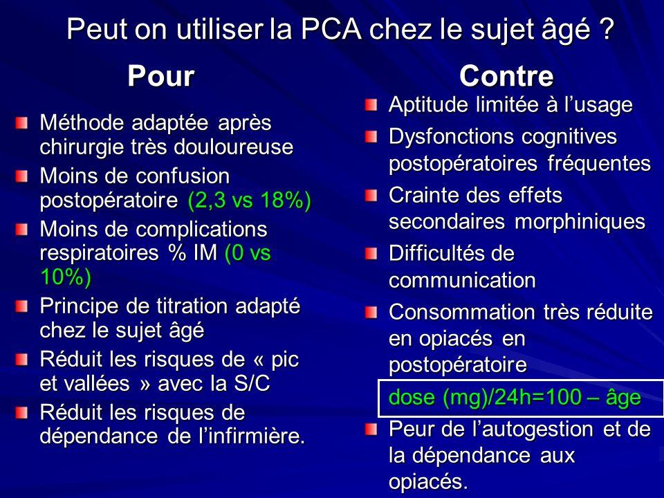 Peut on utiliser la PCA chez le sujet âgé Pour Contre