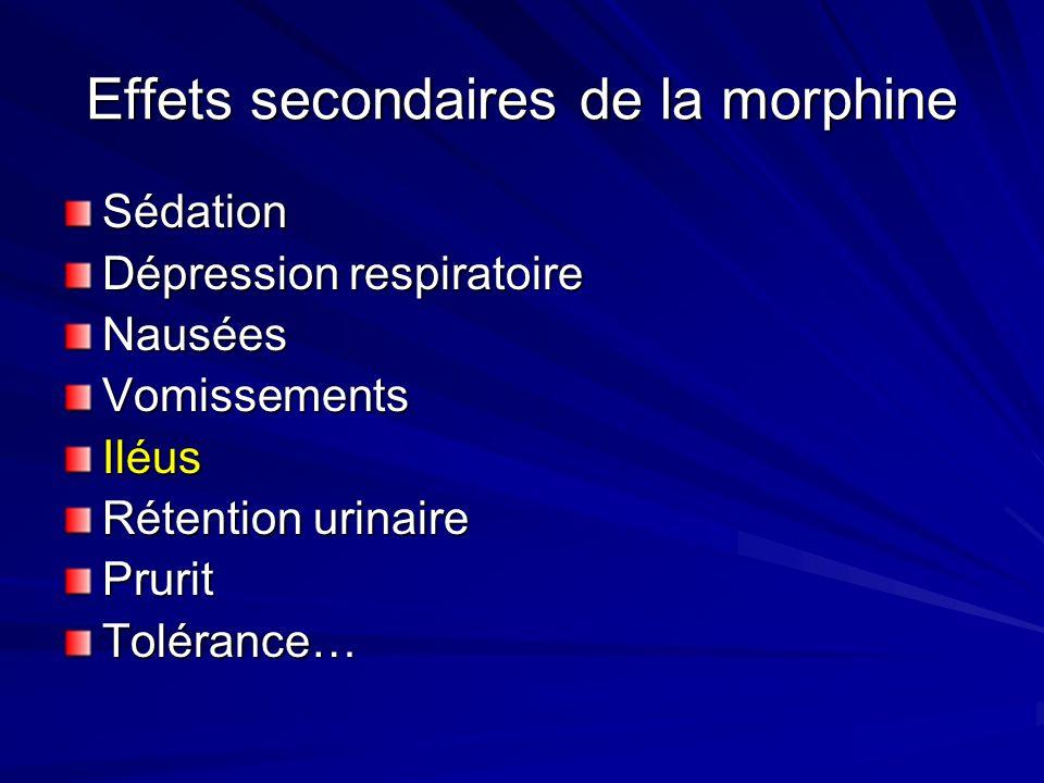 Effets secondaires de la morphine