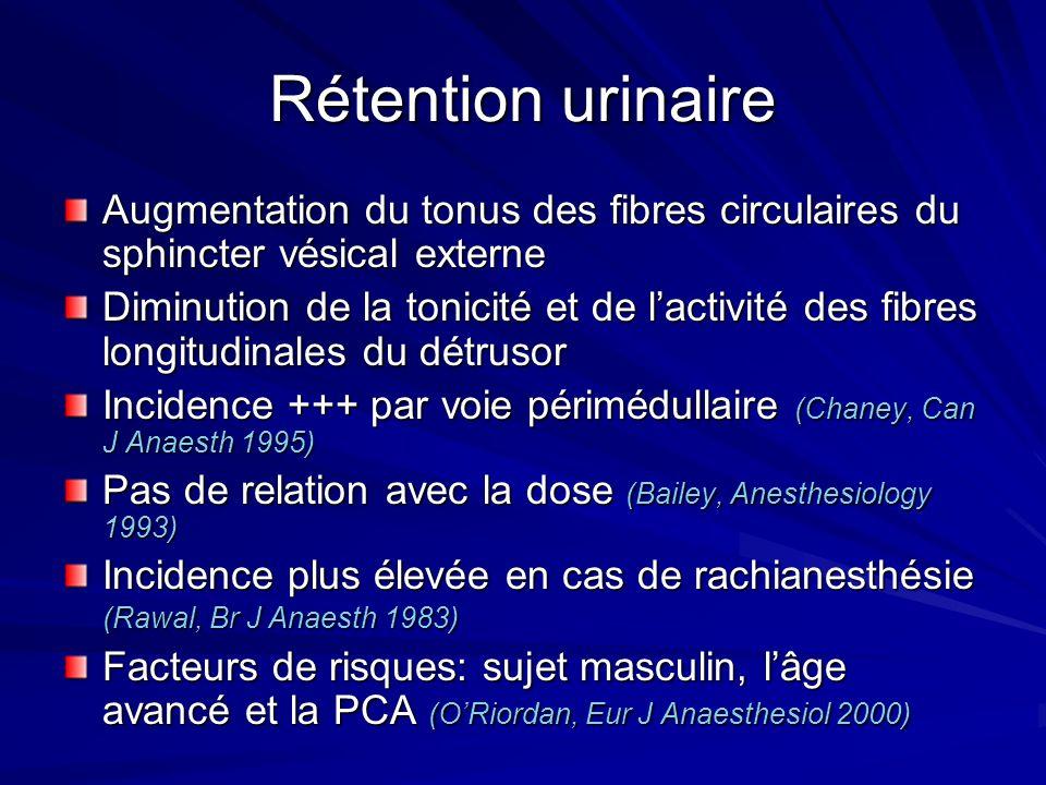 Rétention urinaire Augmentation du tonus des fibres circulaires du sphincter vésical externe.