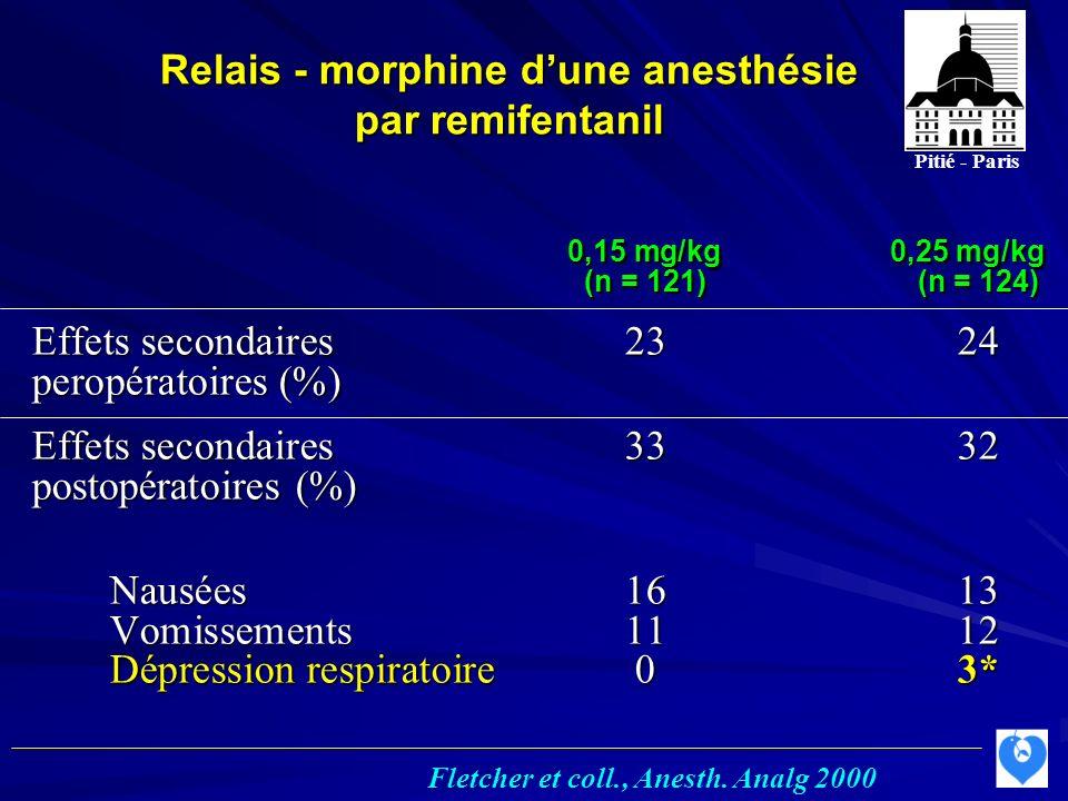 Relais - morphine d'une anesthésie par remifentanil
