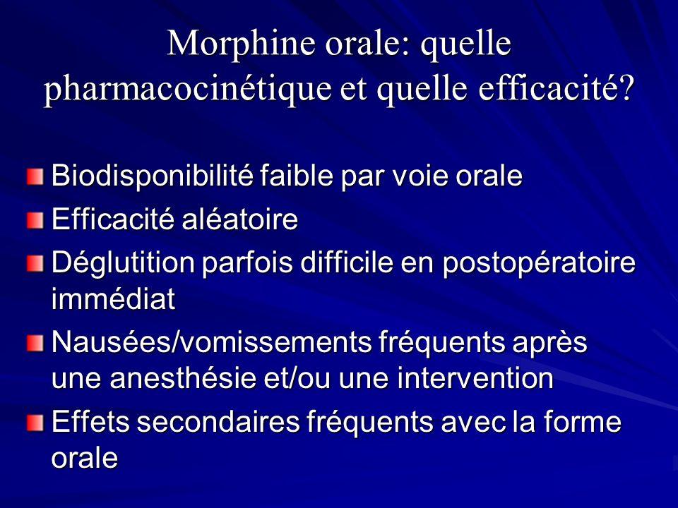 Morphine orale: quelle pharmacocinétique et quelle efficacité