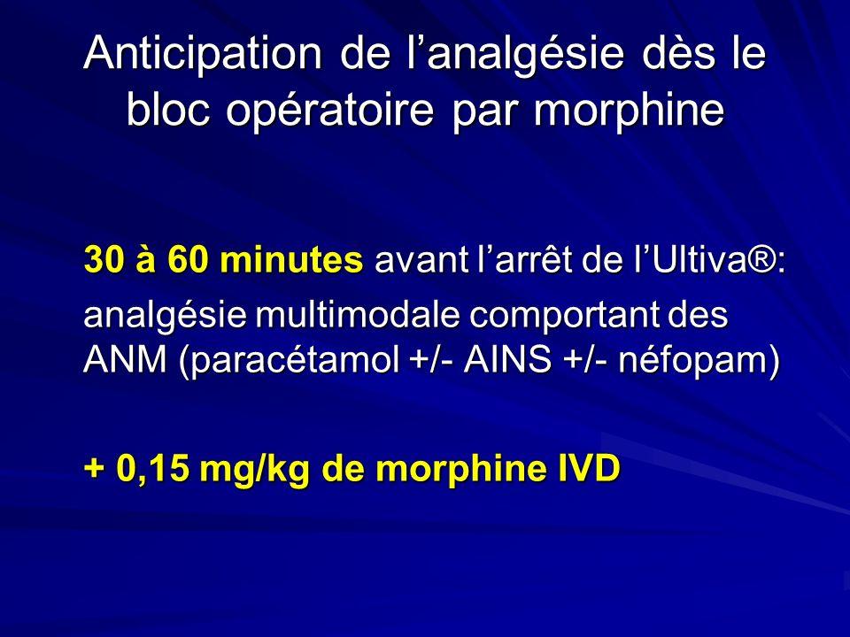 Anticipation de l'analgésie dès le bloc opératoire par morphine