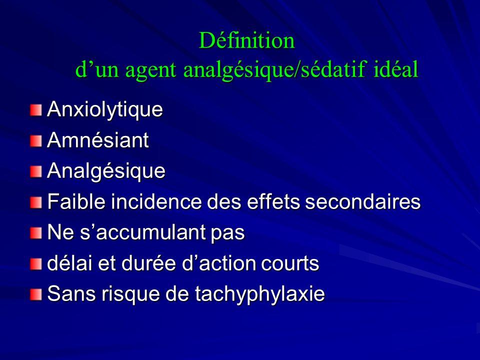 Définition d'un agent analgésique/sédatif idéal