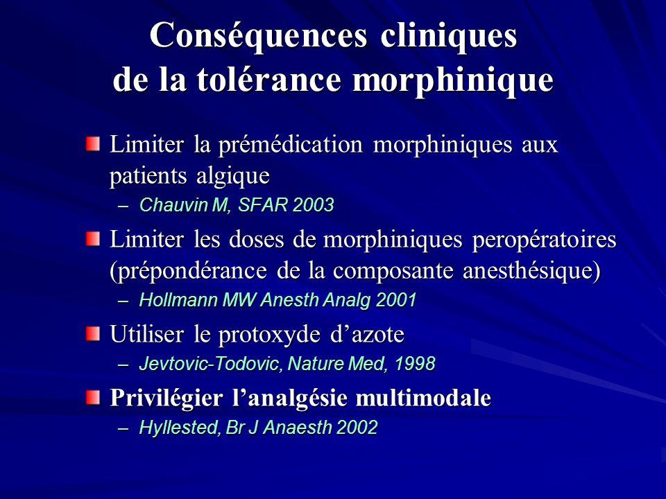 Conséquences cliniques de la tolérance morphinique