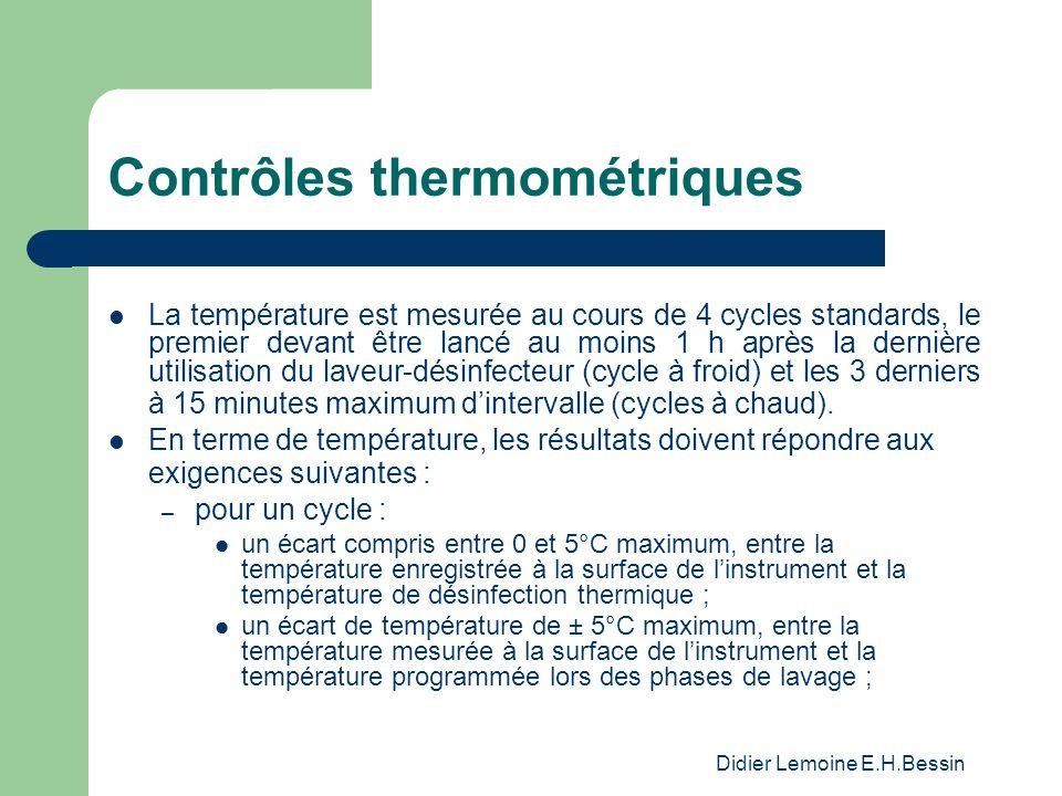 Contrôles thermométriques