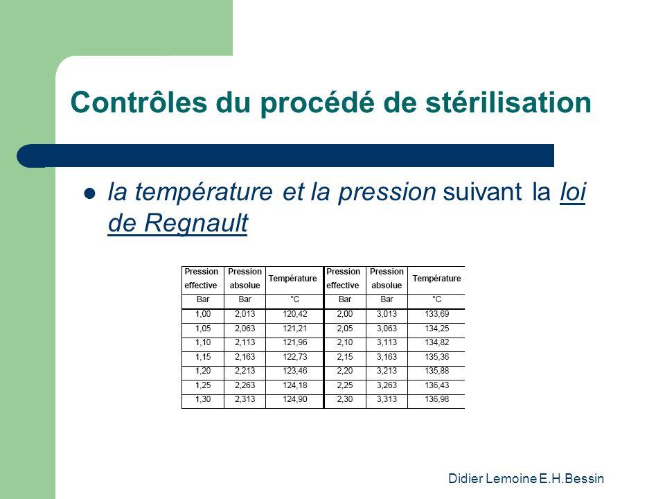 Contrôles du procédé de stérilisation
