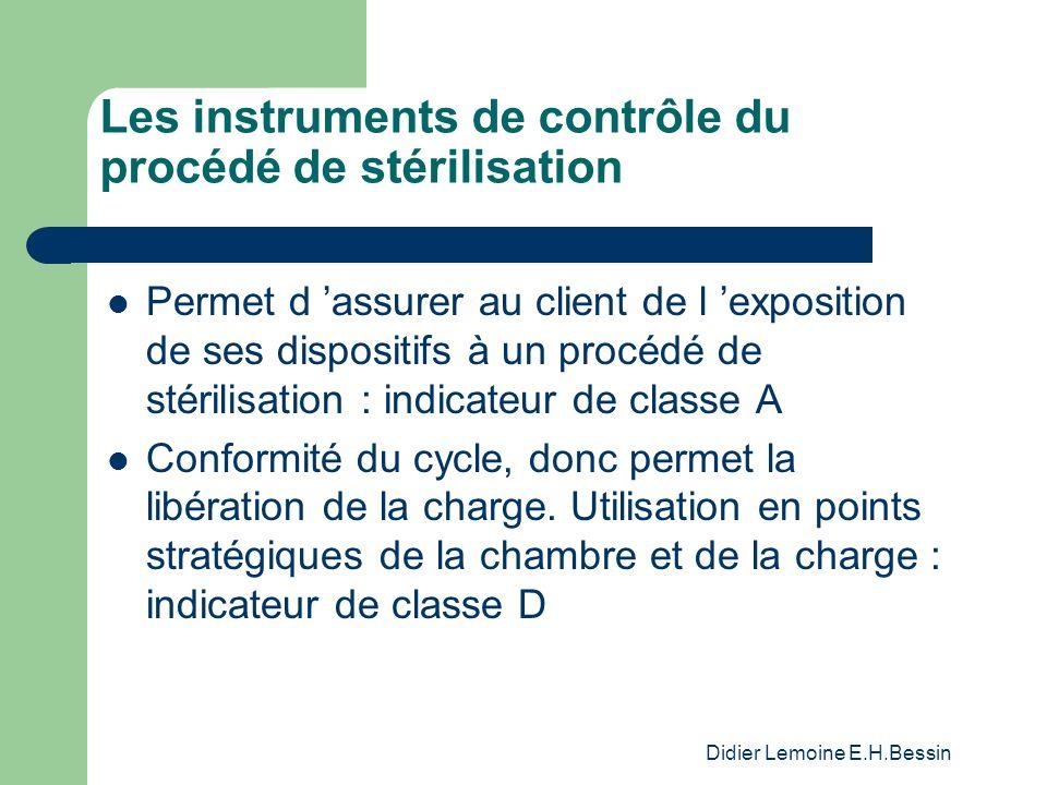 Les instruments de contrôle du procédé de stérilisation