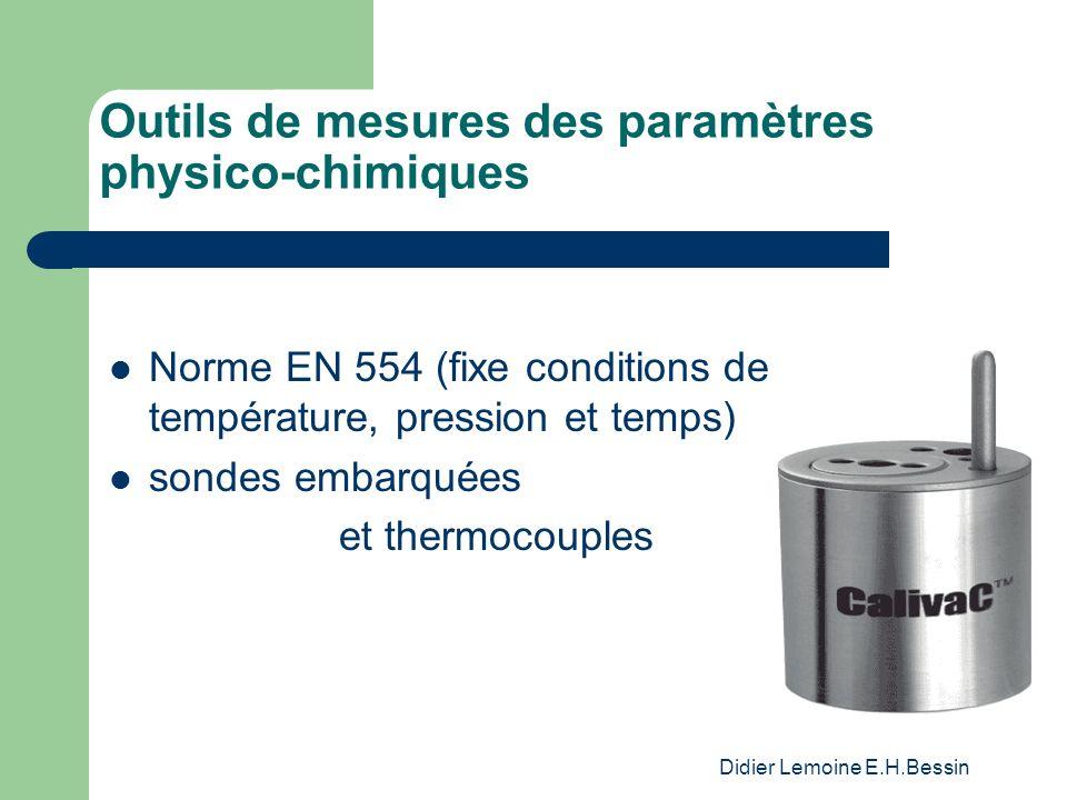 Outils de mesures des paramètres physico-chimiques