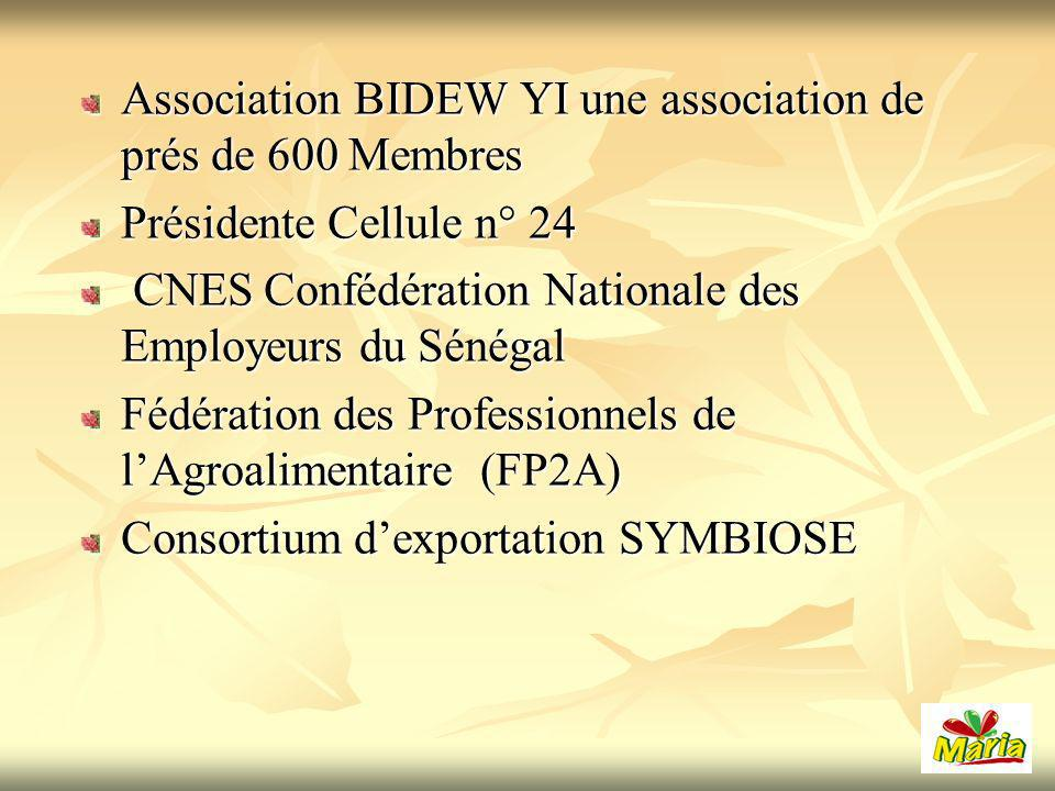 Association BIDEW YI une association de prés de 600 Membres