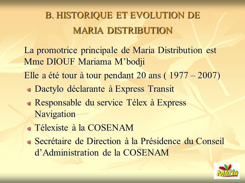 B. HISTORIQUE ET EVOLUTION DE MARIA DISTRIBUTION