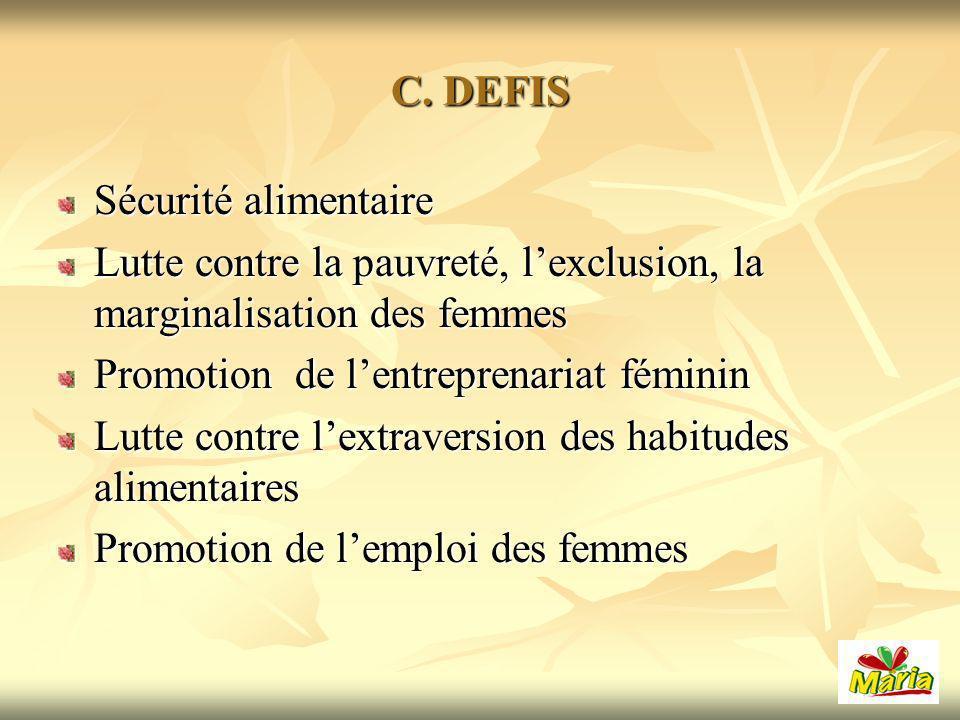 C. DEFIS Sécurité alimentaire. Lutte contre la pauvreté, l'exclusion, la marginalisation des femmes.