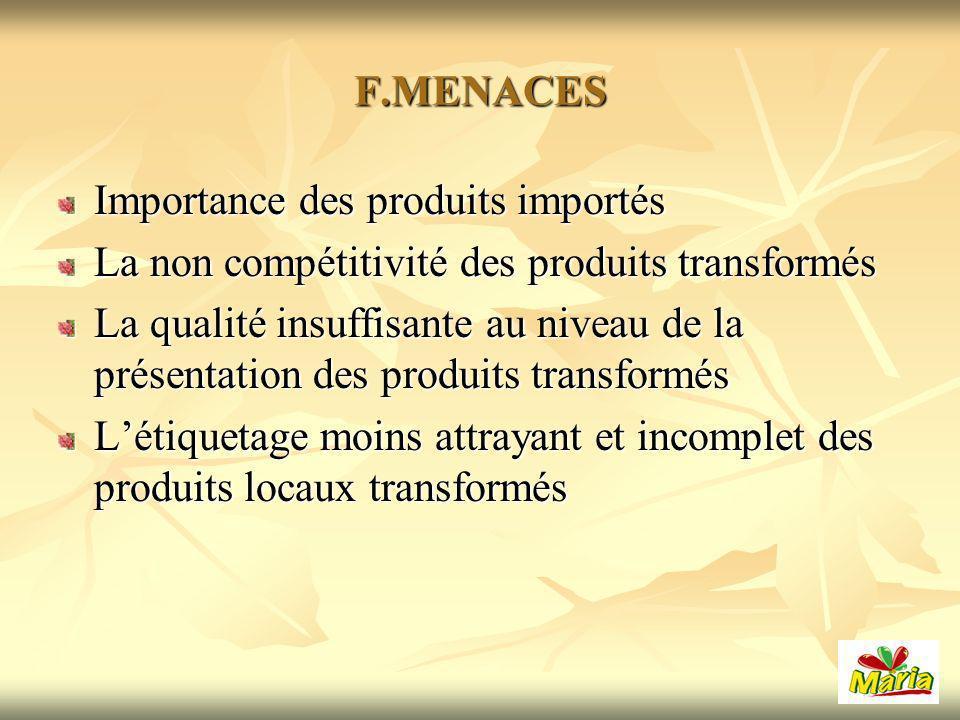 F.MENACES Importance des produits importés. La non compétitivité des produits transformés.