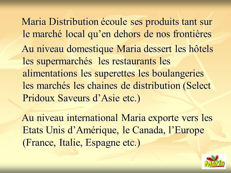Maria Distribution écoule ses produits tant sur le marché local qu'en dehors de nos frontières