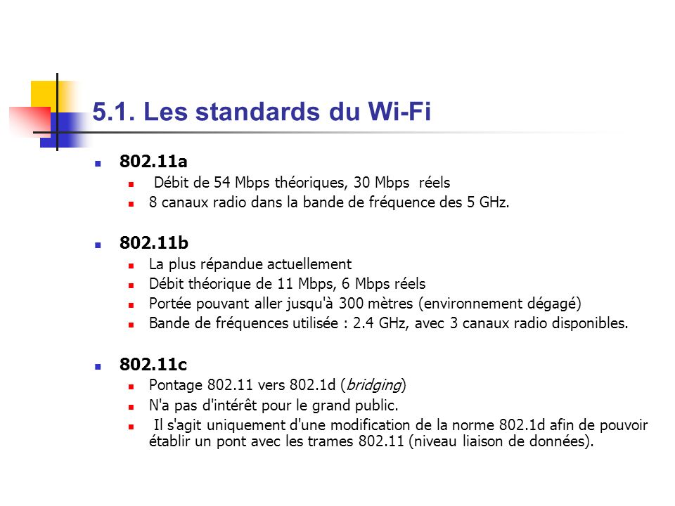5.1. Les standards du Wi-Fi 802.11a 802.11b 802.11c