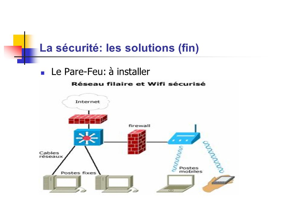 La sécurité: les solutions (fin)