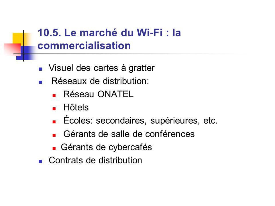 10.5. Le marché du Wi-Fi : la commercialisation
