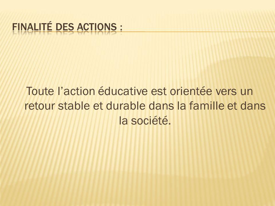 Finalité des actions : Toute l'action éducative est orientée vers un retour stable et durable dans la famille et dans la société.