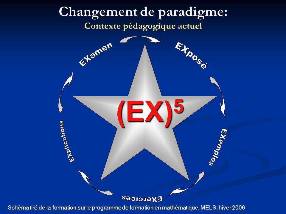 Changement de paradigme: Contexte pédagogique actuel