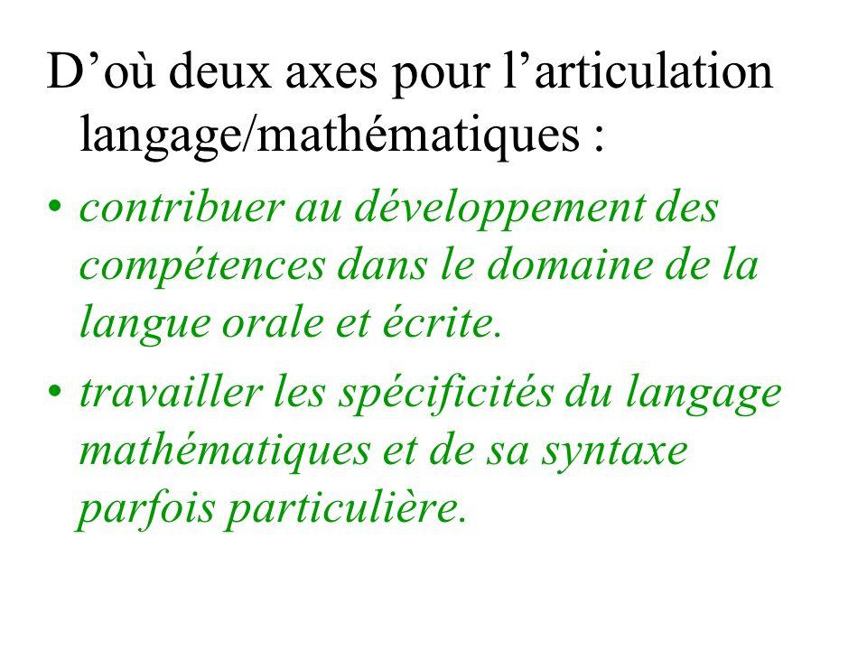 D'où deux axes pour l'articulation langage/mathématiques :