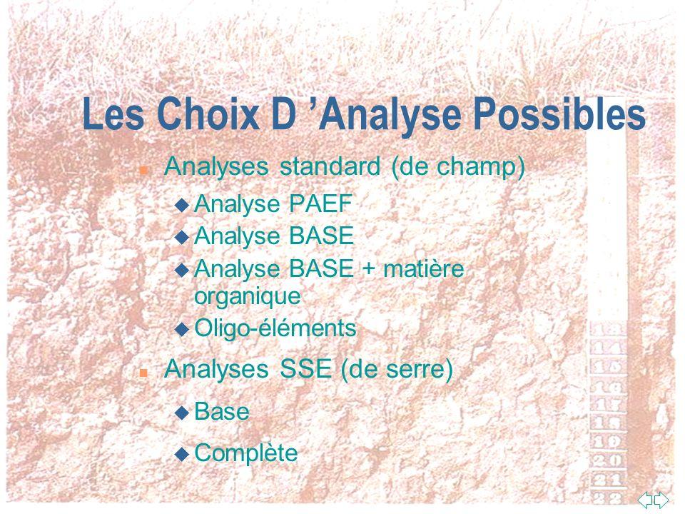 Les Choix D 'Analyse Possibles