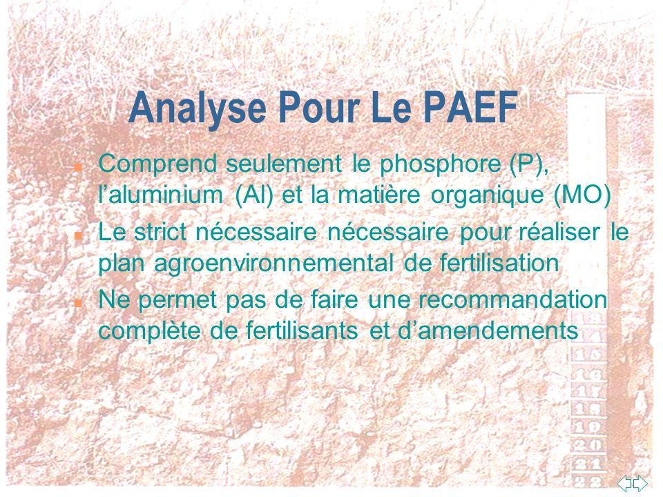 Analyse Pour Le PAEF Comprend seulement le phosphore (P), l'aluminium (Al) et la matière organique (MO)