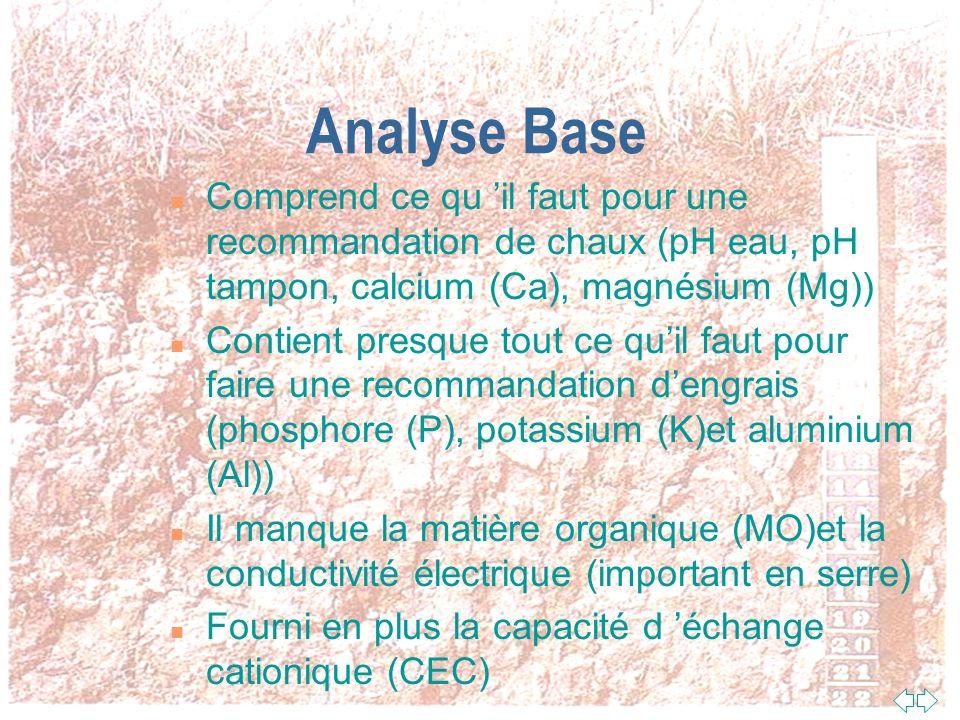 Analyse Base Comprend ce qu 'il faut pour une recommandation de chaux (pH eau, pH tampon, calcium (Ca), magnésium (Mg))