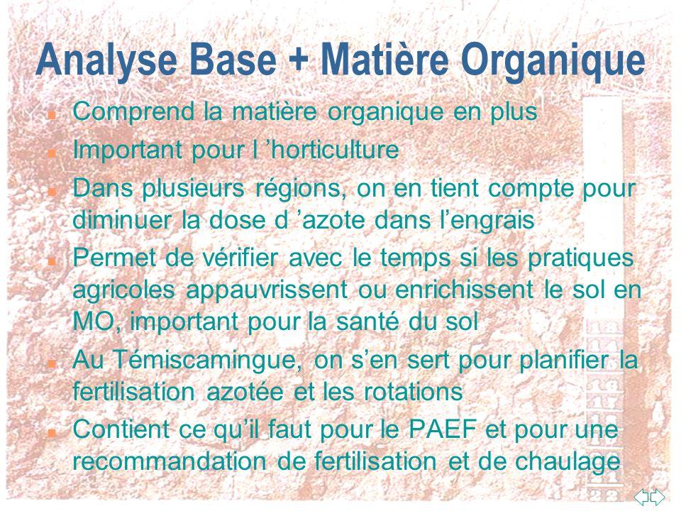 Analyse Base + Matière Organique