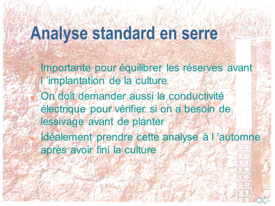 Analyse standard en serre